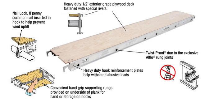 16 Foot Aluminum Walk Board : Werner plywood deck aluma planks